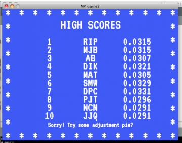 "Snapshot of the ""High Scores"" screen at the end of the night."